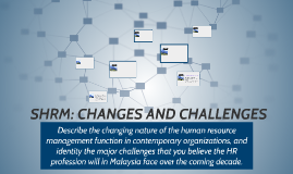 Copy of SHRM: CHANGES AND CHALLENGES
