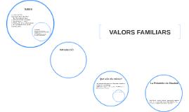 VALORS FAMILIARS
