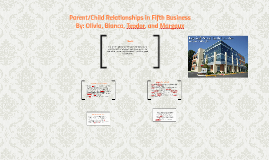 Copy of Parent/Child Relationships in Fifth Business