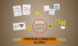 Copy of PROCESO LOGISTICO GLORIA