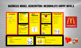 Copy of Business Model Generation: McDonalds Kid's Meal