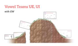 Vowel Teams UE, UI