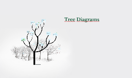 Copy of Tree Diagrams