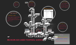 Incheon Air Cargo Terminal Service