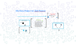 My Data Project by: Zahi Raines