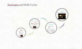 Zoetropes and Walk Cycles