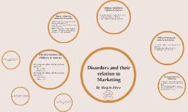 Children Disorders Related to Marketing