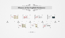 History of the English Dictionary
