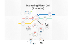 Marketing Plan (3 Months)
