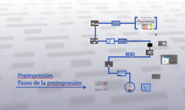 Copy of Fases de la pre-impresión