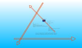 Copy of How To Teach the Rhetorical Triangle