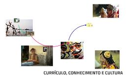 Copy of CURRÍCULO, CONHECIMENTO E CULTURA