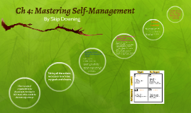 Ch 4: Mastering self-Management
