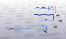 The Uppsala internationalization process model revisited: Fr