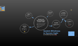 System Blindness to System Sight (as inspired by Barry Oshry)