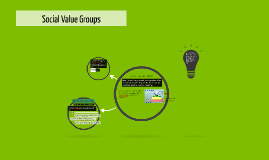 Social Value Groups GCSE
