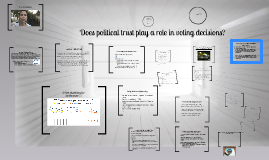 Political Trust and Voting Behaviour