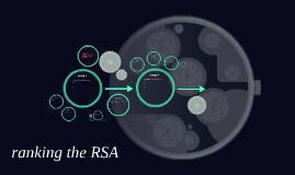 ranking the RSA
