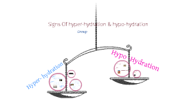 Copy of Signs Of hyper hydration, and hypo hydration.