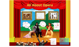 All About Opera