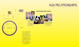 Copy of AQA Relationship Cluster