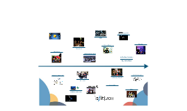 Copy of Reisen til ISFiT 2013 (mal)