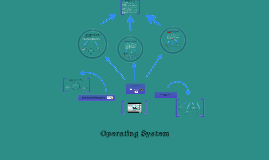 Real-time embedded system