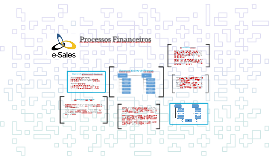Processos Financeiro