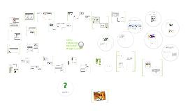 Uso de Microsoft Project 2010