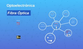 Optoelectrónica - Fibra Optica