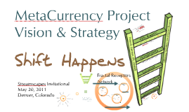 Metacurrency Strategy & Vision