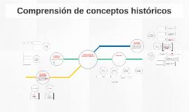 Copy of Comprensión de conceptos históricos
