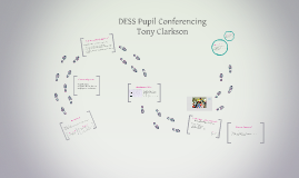 Copy of Pupil Conferencing