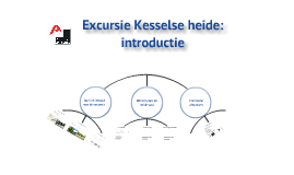 Copy of PIME - introductie op Excursie Kesselse heide