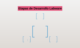 Etapas de Desarrollo Labware