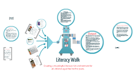 Copy of Literacy walk around the Kindergarten
