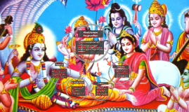 Copy of Hinduisme: trosgrundlag