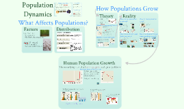 AP Bio - Ecology 2: Population Dynamics