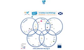 Online Safety Briefing Scotland 2016