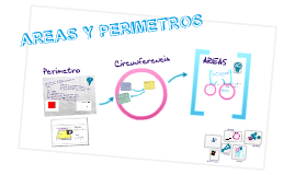 Copy of AREAS Y PERIMETROS