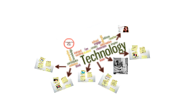 Copy of Technology and the Teacher