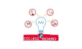 College Board's Monopoly