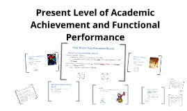Copy of Copy of Present Level of Academic Achievement and Functional Perform