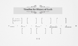 Timeline for History of Earth