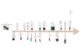 Copy of Copy of Linea de tiempo de los Microcontroladores