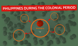 philippines during different periods of colonization Philippine literature during the colonization  it is performed during holy week in the philippines  people in the lowlands were forced to practice different .