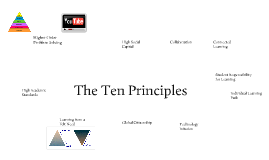The Ten Principles of the Learner Active, Technology Infused Classroom