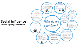 Copy of Social Influence