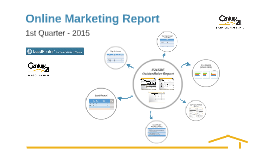 Online Marketing Report - Fourth Qtr 2015