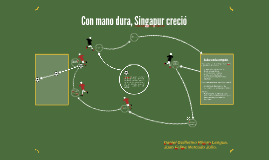 Singapur y sus exitos